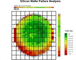 Wafer Mapping  Software